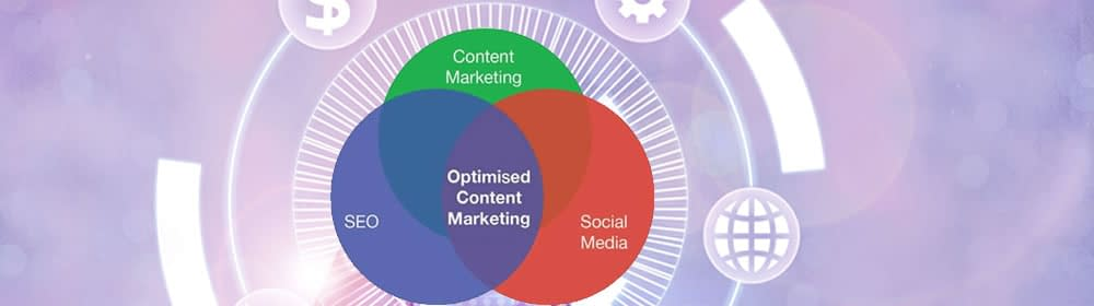 Content Marketing, the power of three